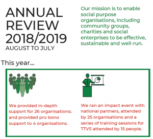 Annual report for Clarity CIC